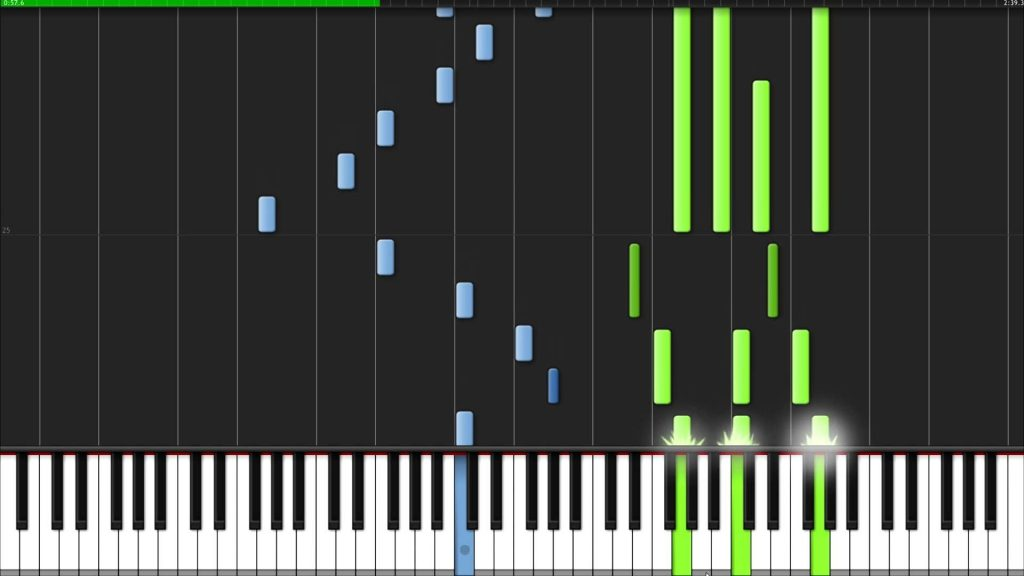 synthesia Product key