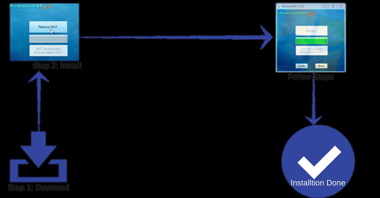 RemoveWAT License Keygen